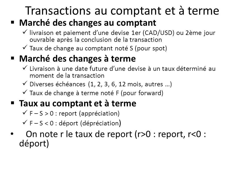 Transactions au comptant et à terme Marché des changes au comptant livraison et paiement dune devise 1er (CAD/USD) ou 2ème jour ouvrable après la conc