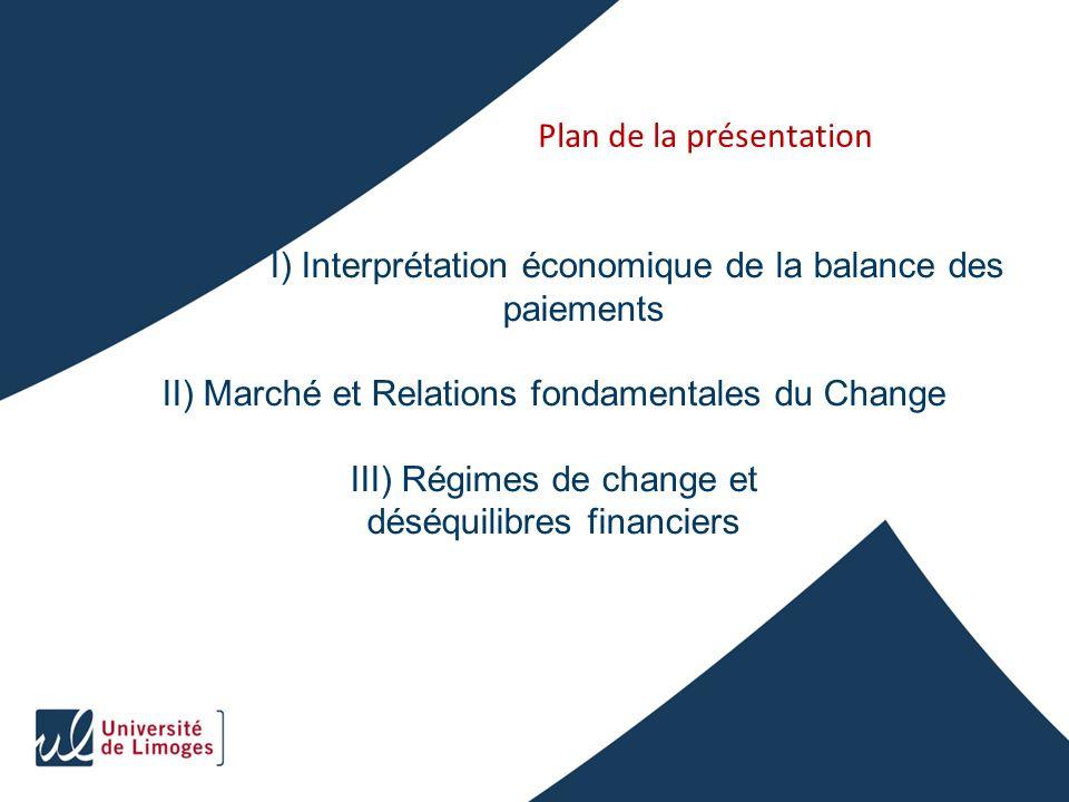 Plan de la présentation I) Interprétation économique de la balance des paiements II) Marché et Relations fondamentales du Change III) Régimes de chang