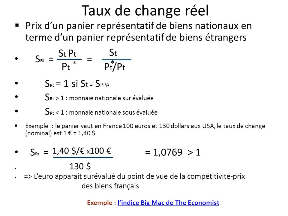 Taux de change réel Prix dun panier représentatif de biens nationaux en terme dun panier représentatif de biens étrangers S Rt = = S Rt = 1 si S t = S