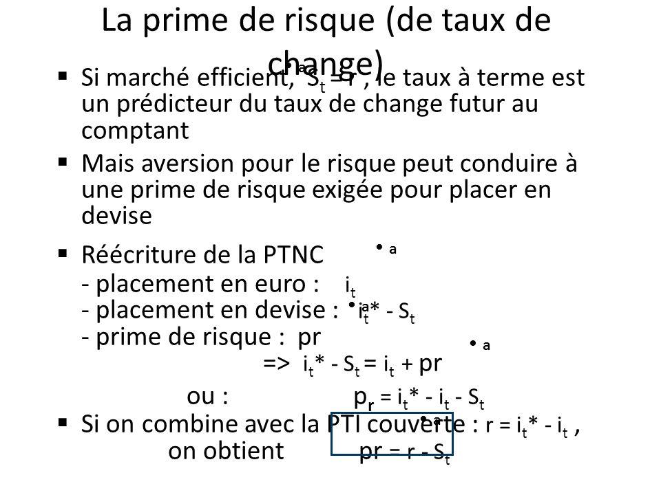 La prime de risque (de taux de change) Si marché efficient, S t = r, le taux à terme est un prédicteur du taux de change futur au comptant Mais aversi