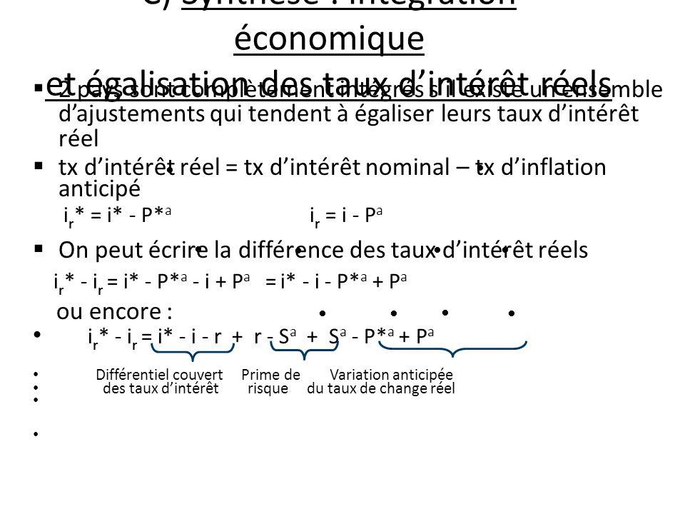 C) Synthèse : Intégration économique et égalisation des taux dintérêt réels 2 pays sont complètement intégrés sil existe un ensemble dajustements qui
