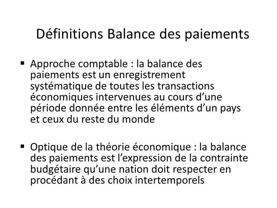 Définitions Balance des paiements Approche comptable : la balance des paiements est un enregistrement systématique de toutes les transactions économiq