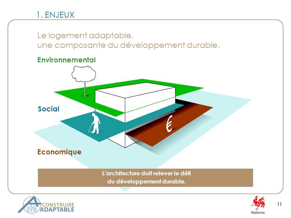 11 Environnemental 1. ENJEUX Le logement adaptable, une composante du développement durable.