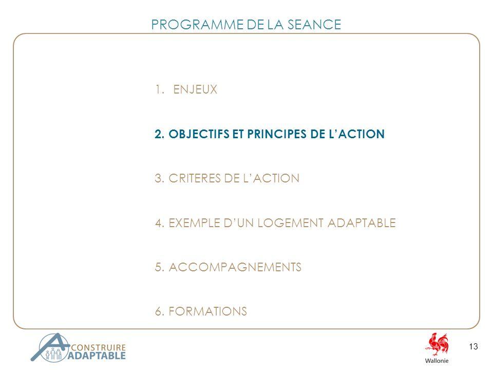 13 1.ENJEUX 2. OBJECTIFS ET PRINCIPES DE LACTION 3.