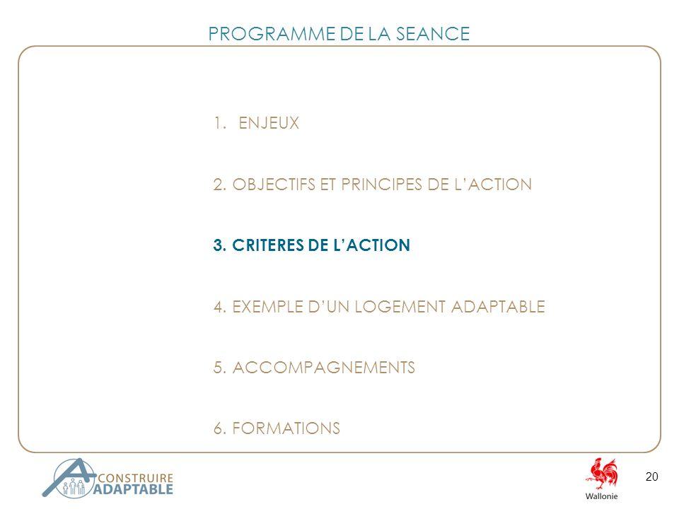 20 1.ENJEUX 2. OBJECTIFS ET PRINCIPES DE LACTION 3.