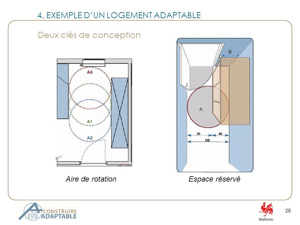 28 Aire de rotation Espace réservé Deux clés de conception 4. EXEMPLE DUN LOGEMENT ADAPTABLE
