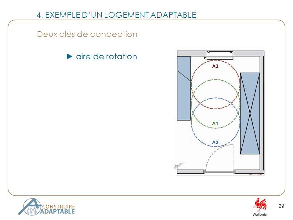 29 aire de rotation 4. EXEMPLE DUN LOGEMENT ADAPTABLE Deux clés de conception