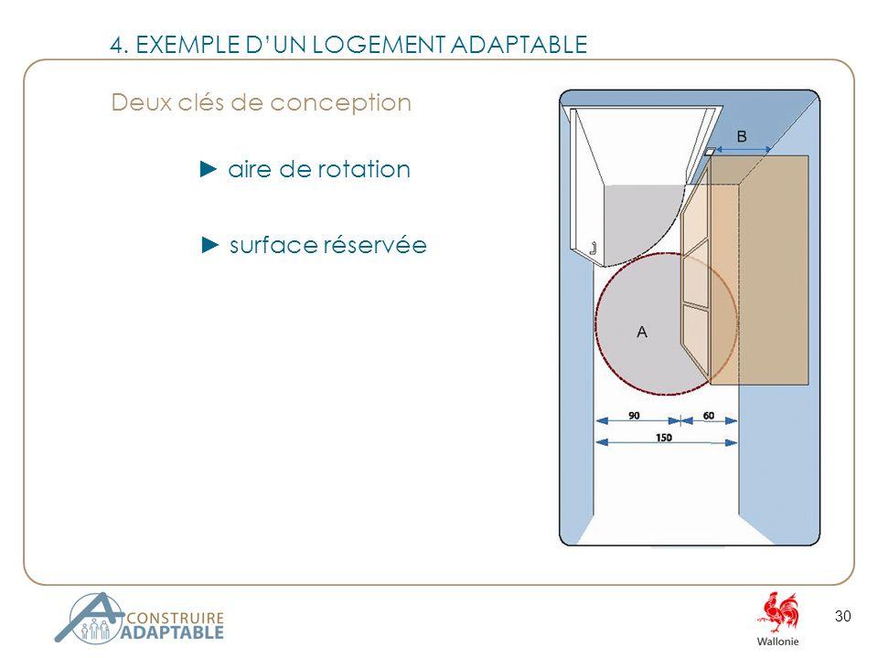 30 surface réservée 4. EXEMPLE DUN LOGEMENT ADAPTABLE aire de rotation Deux clés de conception