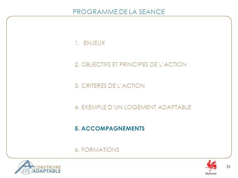 31 1.ENJEUX 2. OBJECTIFS ET PRINCIPES DE LACTION 3.