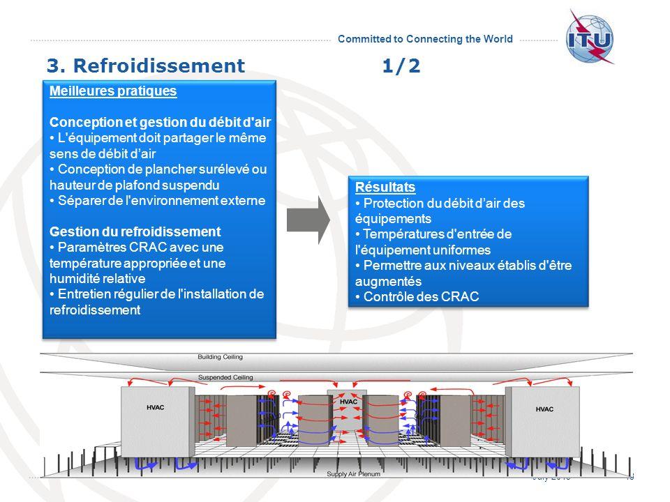 July 2013 Committed to Connecting the World Résultats Protection du débit dair des équipements Températures d'entrée de l'équipement uniformes Permett