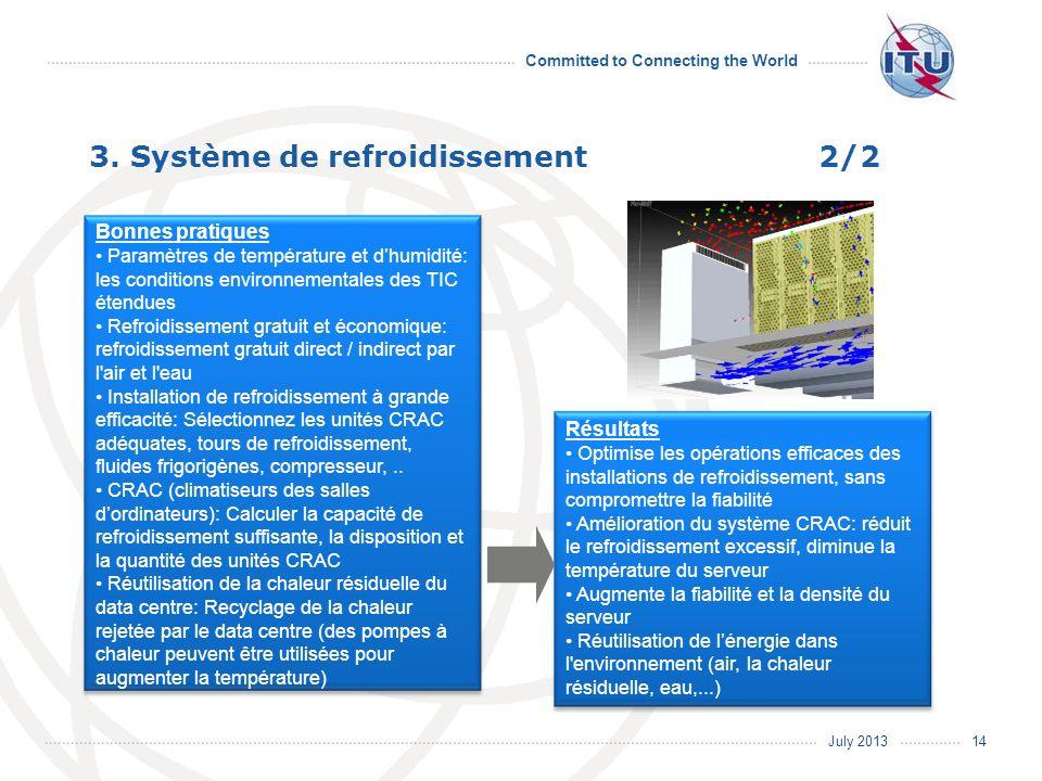 July 2013 Committed to Connecting the World Résultats Optimise les opérations efficaces des installations de refroidissement, sans compromettre la fia