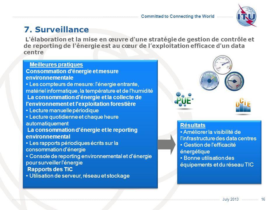 July 2013 Committed to Connecting the World Résultats Améliorer la visibilité de l'infrastructure des data centres Gestion de l'efficacité énergétique
