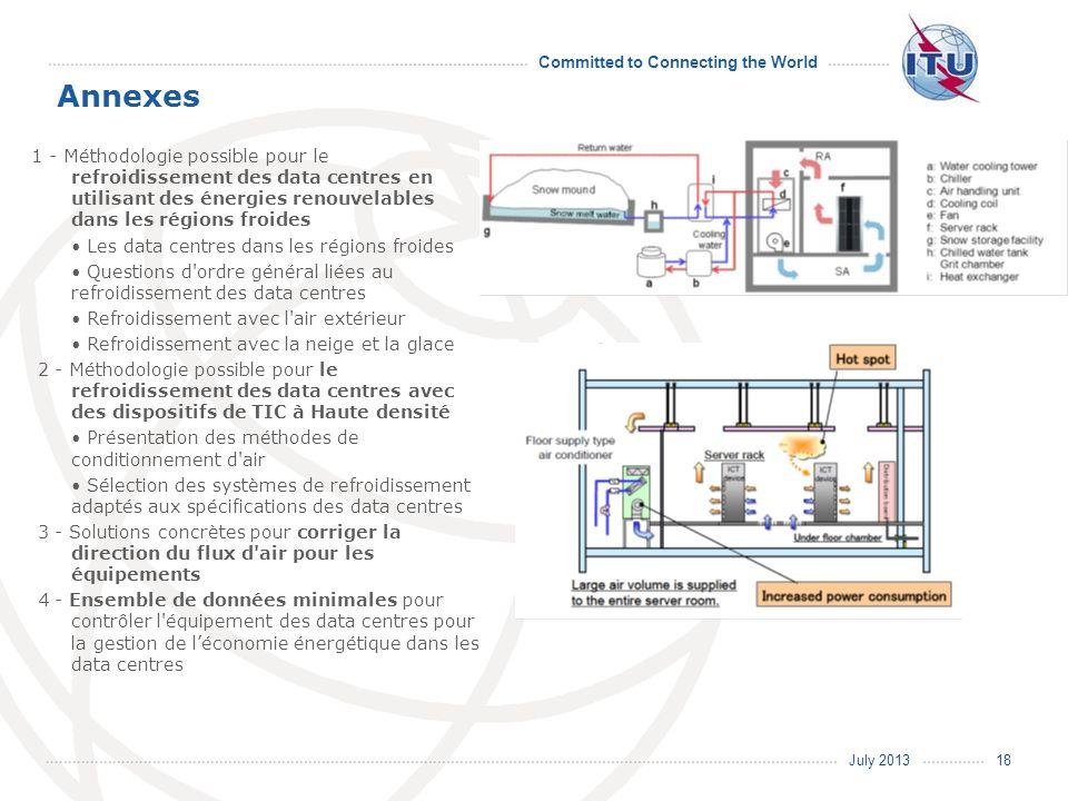 July 2013 Committed to Connecting the World Annexes 1 - Méthodologie possible pour le refroidissement des data centres en utilisant des énergies renou