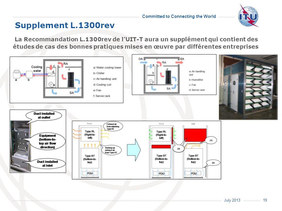 July 2013 Committed to Connecting the World Supplement L.1300rev La Recommandation L.1300rev de lUIT-T aura un supplément qui contient des études de c
