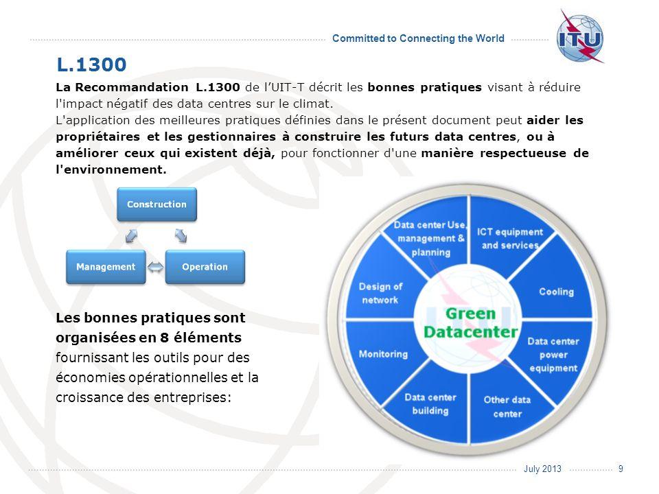 July 2013 Committed to Connecting the World L.1300 La Recommandation L.1300 de lUIT-T décrit les bonnes pratiques visant à réduire l'impact négatif de