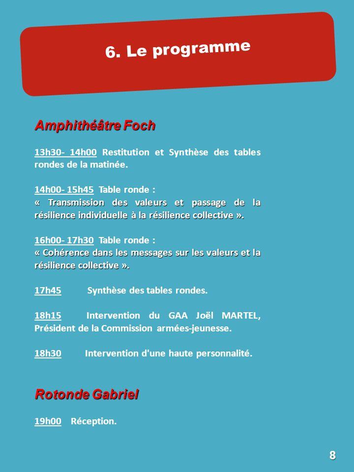 Amphithéâtre Foch 13h30- 14h00 Restitution et Synthèse des tables rondes de la matinée.