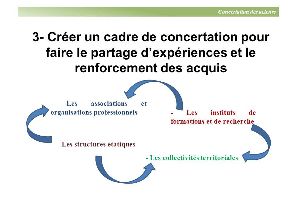 Concertation des acteurs 3- Créer un cadre de concertation pour faire le partage dexpériences et le renforcement des acquis - Les associations et orga