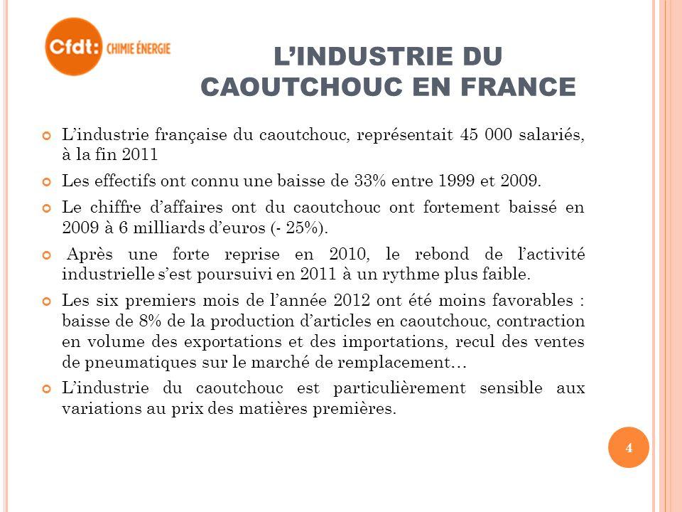 LINDUSTRIE DU CAOUTCHOUC EN FRANCE Lindustrie française du caoutchouc, représentait 45 000 salariés, à la fin 2011 Les effectifs ont connu une baisse de 33% entre 1999 et 2009.