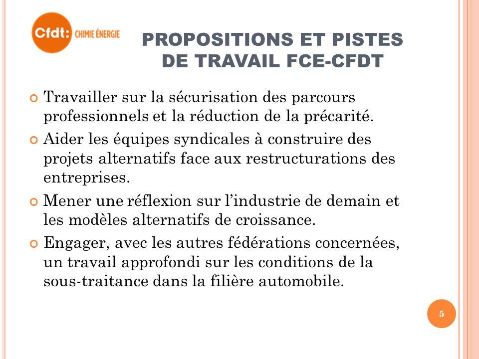 PROPOSITIONS ET PISTES DE TRAVAIL FCE-CFDT Travailler sur la sécurisation des parcours professionnels et la réduction de la précarité.
