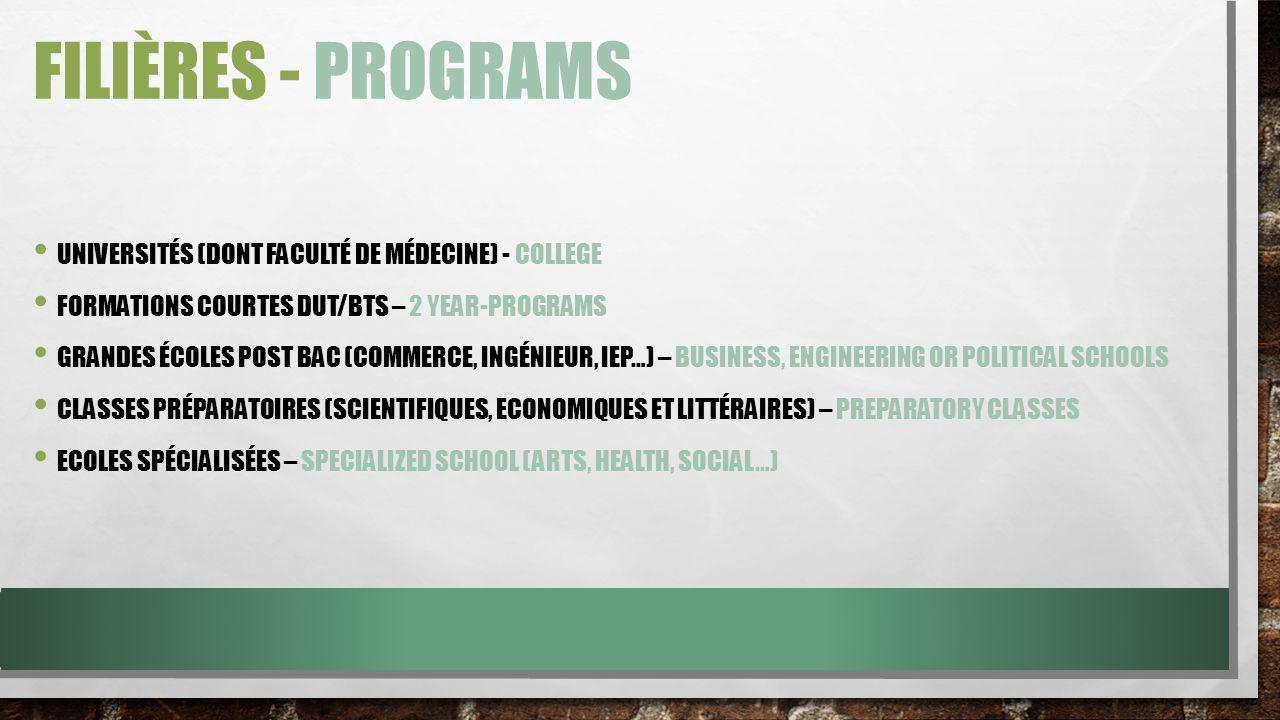 FILIÈRES - PROGRAMS UNIVERSITÉS (DONT FACULTÉ DE MÉDECINE) - COLLEGE FORMATIONS COURTES DUT/BTS – 2 YEAR-PROGRAMS GRANDES ÉCOLES POST BAC (COMMERCE, INGÉNIEUR, IEP…) – BUSINESS, ENGINEERING OR POLITICAL SCHOOLS CLASSES PRÉPARATOIRES (SCIENTIFIQUES, ECONOMIQUES ET LITTÉRAIRES) – PREPARATORY CLASSES ECOLES SPÉCIALISÉES – SPECIALIZED SCHOOL (ARTS, HEALTH, SOCIAL…)