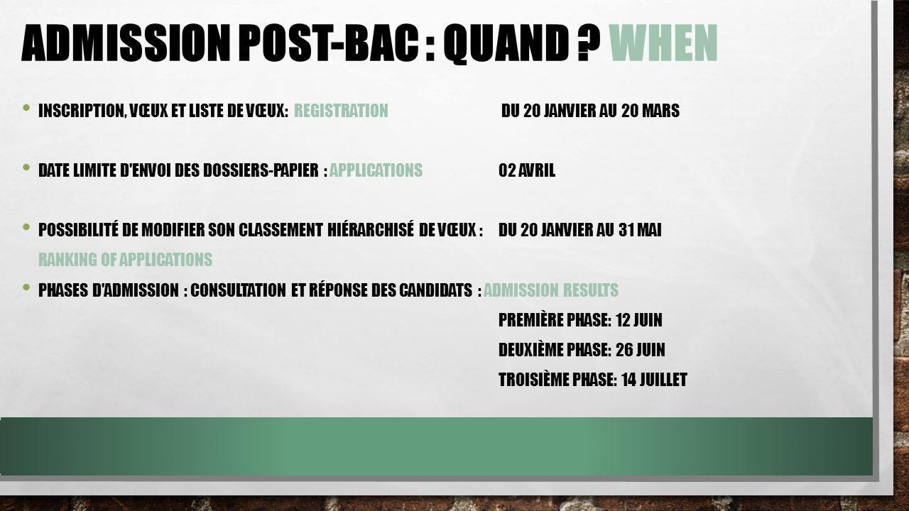 ADMISSION POST-BAC : LE DOSSIER .APPLICATION FILE .