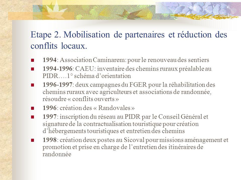 Etape 2.Mobilisation de partenaires et réduction des conflits locaux.