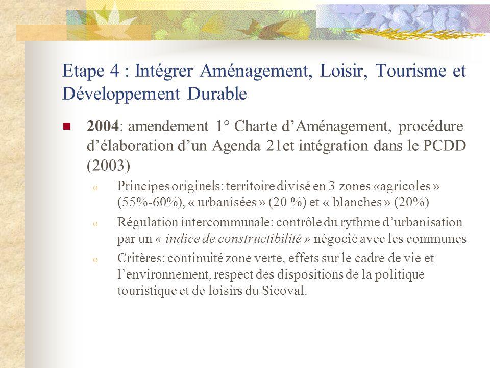 Etape 4 : Intégrer Aménagement, Loisir, Tourisme et Développement Durable 2004: amendement 1° Charte dAménagement, procédure délaboration dun Agenda 21et intégration dans le PCDD (2003) o Principes originels: territoire divisé en 3 zones «agricoles » (55%-60%), « urbanisées » (20 %) et « blanches » (20%) o Régulation intercommunale: contrôle du rythme durbanisation par un « indice de constructibilité » négocié avec les communes o Critères: continuité zone verte, effets sur le cadre de vie et lenvironnement, respect des dispositions de la politique touristique et de loisirs du Sicoval.