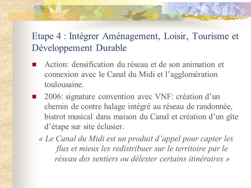 Etape 4 : Intégrer Aménagement, Loisir, Tourisme et Développement Durable Action: densification du réseau et de son animation et connexion avec le Canal du Midi et lagglomération toulousaine.