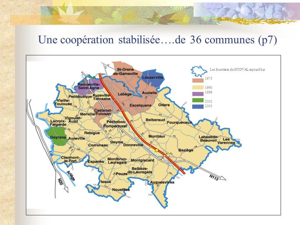 Une coopération stabilisée….de 36 communes (p7) 1975 1990 1996 2002 2003 Les frontières du SICOVAL aujourdhui
