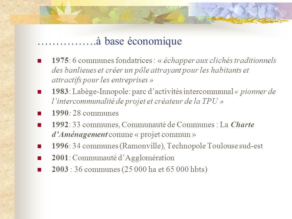 …………….à base économique 1975: 6 communes fondatrices : « échapper aux clichés traditionnels des banlieues et créer un pôle attrayant pour les habitants et attractifs pour les entreprises » 1983: Labège-Innopole: parc dactivités intercommunal « pionner de lintercommunalité de projet et créateur de la TPU » 1990: 28 communes 1992: 33 communes, Communauté de Communes : La Charte dAménagement comme « projet commun » 1996: 34 communes (Ramonville), Technopole Toulouse sud-est 2001: Communauté dAgglomération 2003 : 36 communes (25 000 ha et 65 000 hbts)