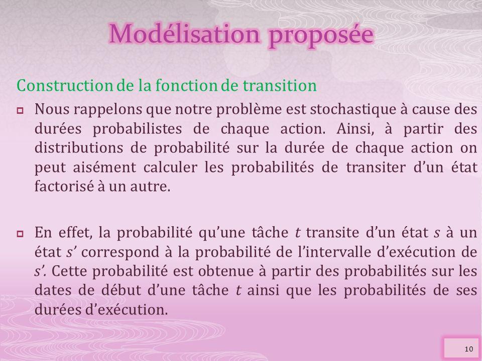 Construction de la fonction de transition Nous rappelons que notre problème est stochastique à cause des durées probabilistes de chaque action. Ainsi,