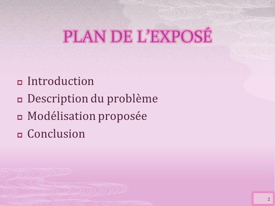 Introduction Description du problème Modélisation proposée Conclusion 2