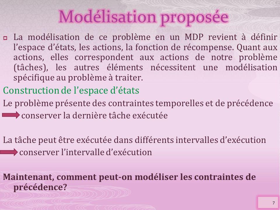 La modélisation de ce problème en un MDP revient à définir lespace détats, les actions, la fonction de récompense. Quant aux actions, elles correspond