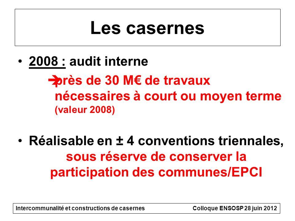 Les casernes 2008 : audit interne près de 30 M de travaux nécessaires à court ou moyen terme (valeur 2008) Réalisable en ± 4 conventions triennales, s