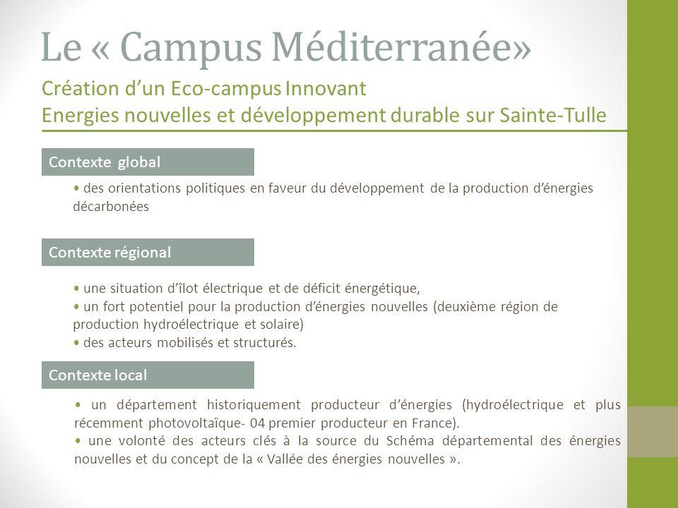 Le « Campus Méditerranée» Création dun Eco-campus Innovant Energies nouvelles et développement durable sur Sainte-Tulle Contexte global des orientatio