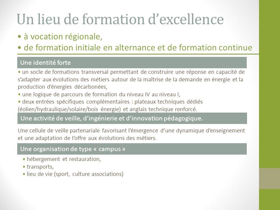 Un lieu de formation dexcellence à vocation régionale, de formation initiale en alternance et de formation continue un socle de formations transversal