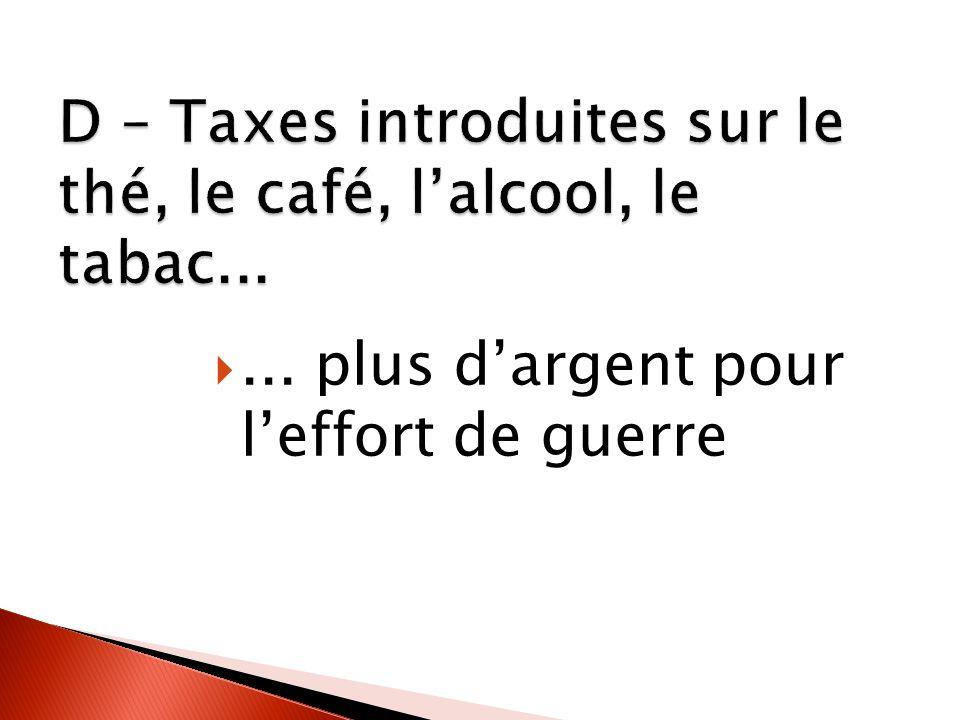 F – Impôt sur le revenu – introduit pour relevé des fonds