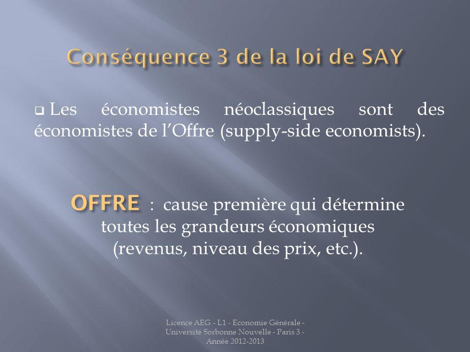 Les économistes néoclassiques sont des économistes de lOffre (supply-side economists).