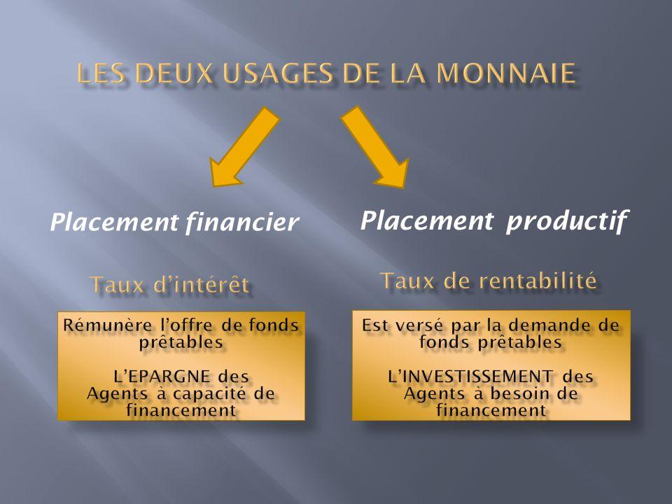 Placement financier Placement productif