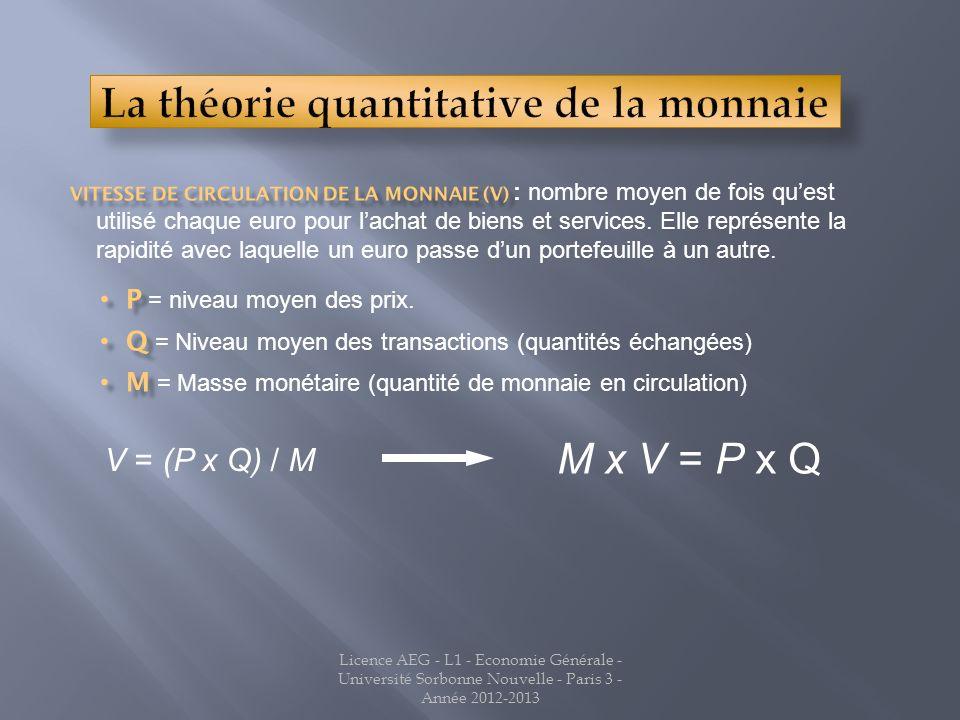 Licence AEG - L1 - Economie Générale - Université Sorbonne Nouvelle - Paris 3 - Année 2012-2013 M x V = P x Q V = (P x Q) / M
