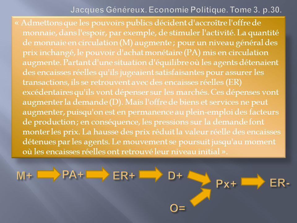 « Admettons que les pouvoirs publics décident d'accroître l'offre de monnaie, dans l'espoir, par exemple, de stimuler l'activité. La quantité de monna