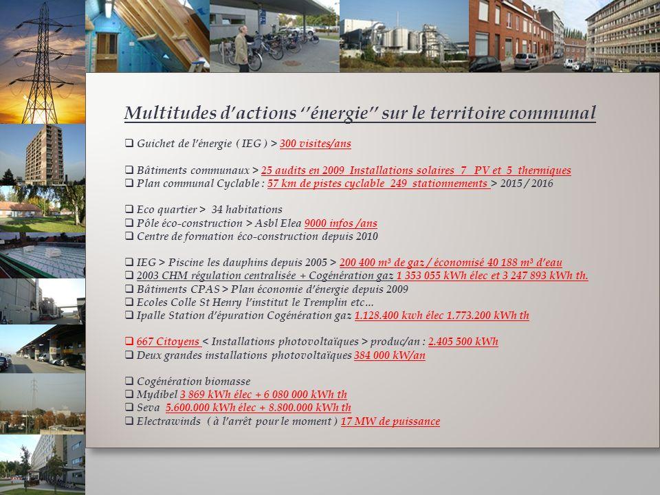Multitudes dactions énergie sur le territoire communal Guichet de lénergie ( IEG ) > 300 visites/ans Bâtiments communaux > 25 audits en 2009 Installat
