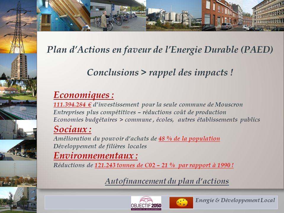Energie & Développement Local Plan dActions en faveur de lEnergie Durable (PAED) Conclusions > rappel des impacts ! Economiques : 111.394.284 dinvesti