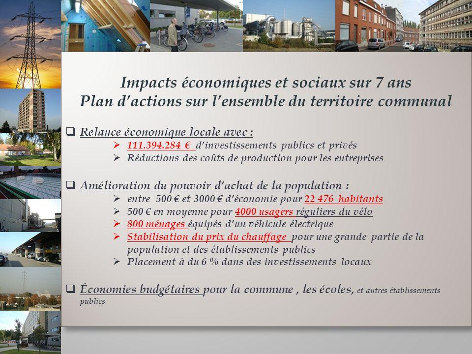 Impacts économiques et sociaux sur 7 ans Plan dactions sur lensemble du territoire communal Relance économique locale avec : 111.394.284 dinvestisseme