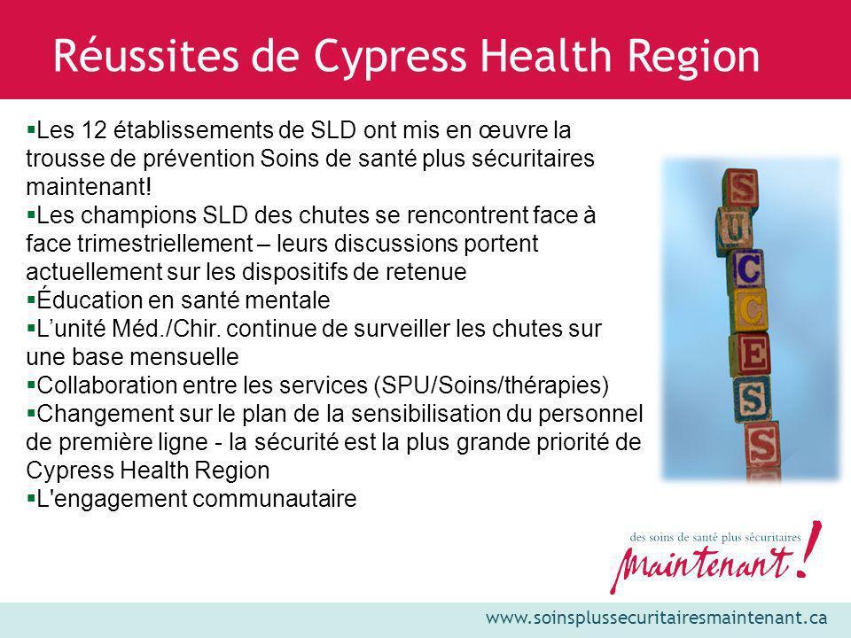 www.soinsplussecuritairesmaintenant.ca Réussites de Cypress Health Region Les 12 établissements de SLD ont mis en œuvre la trousse de prévention Soins