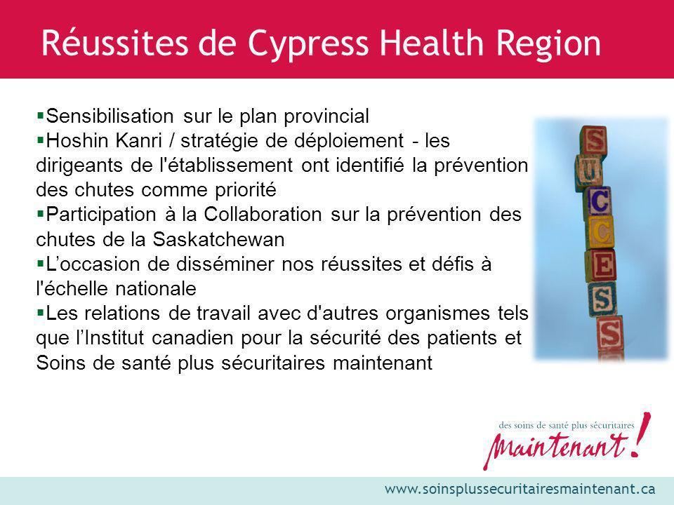 www.soinsplussecuritairesmaintenant.ca Réussites de Cypress Health Region Sensibilisation sur le plan provincial Hoshin Kanri / stratégie de déploieme