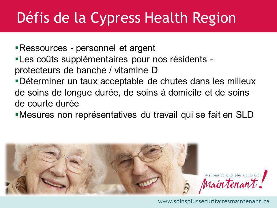 www.soinsplussecuritairesmaintenant.ca Défis de la Cypress Health Region Ressources - personnel et argent Les coûts supplémentaires pour nos résidents