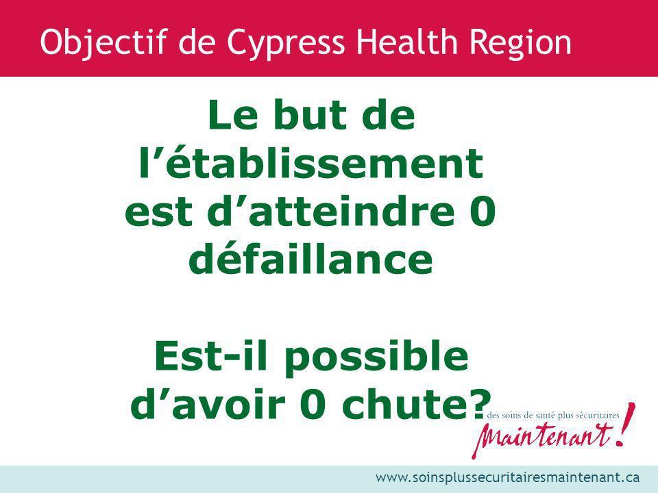 www.soinsplussecuritairesmaintenant.ca Objectif de Cypress Health Region Le but de létablissement est datteindre 0 défaillance Est-il possible davoir