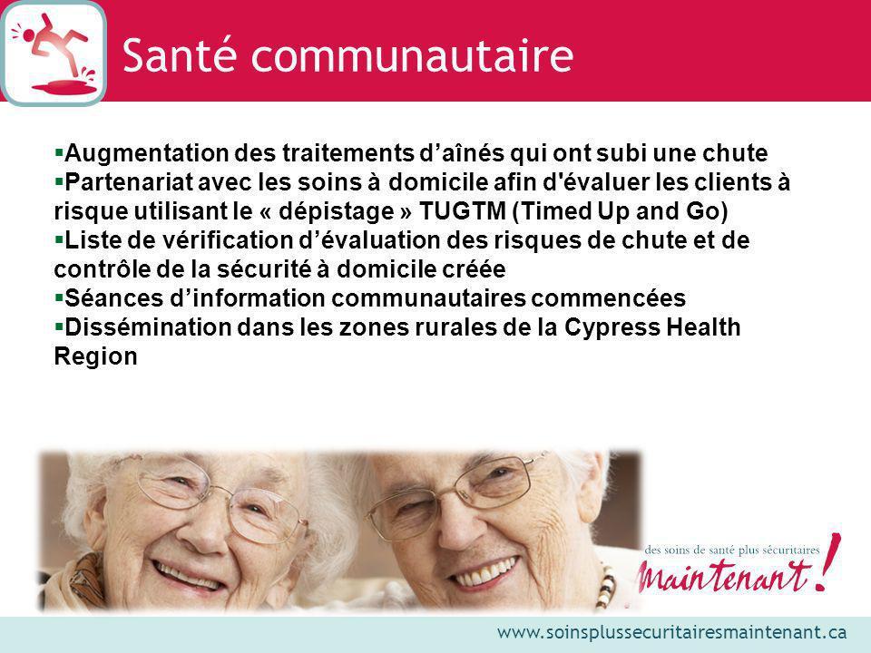 www.soinsplussecuritairesmaintenant.ca Santé communautaire Augmentation des traitements daînés qui ont subi une chute Partenariat avec les soins à dom