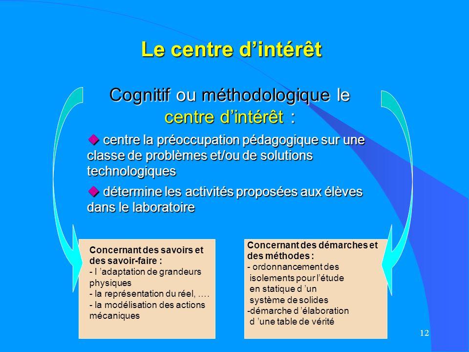MA ME 9911 T.P.Construction - TP Objectifs visés, Centre dintérêt cognitif ou méthodologique.